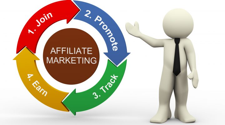 What's the Definition of Affiliate Marketing